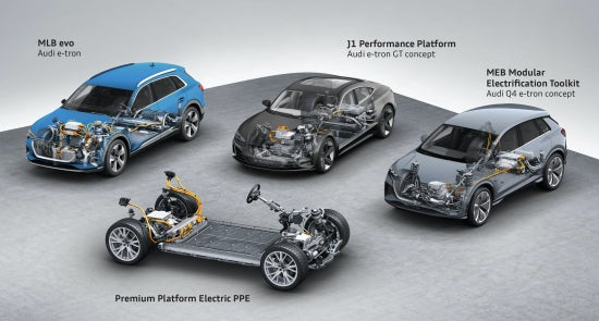Audi electric cars