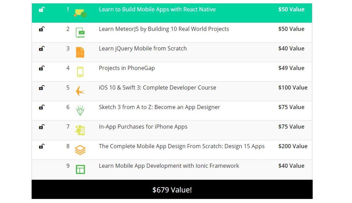 Pay What You Want Mobile Cross Platform Development Bundle