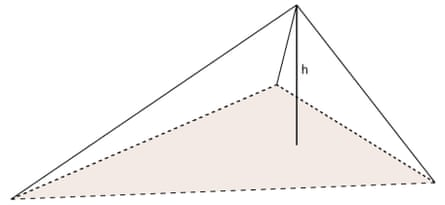 This might, or might not, be useful information: the volume of a Pyramid is (1/3) x (area of base) x height.