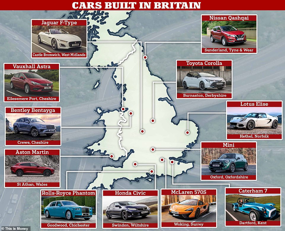Built in Britain: Want to know which models are produced at home? We've listed 27 cars across 9 different categories to help you choose