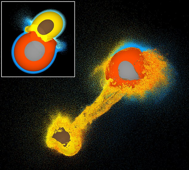 New research led by Durham University involved more than 300 supercomputer simulations designed to show the consequence of a huge collision on the planet. This is a cross section of a 3D simulation involving two young planets colliding into one another