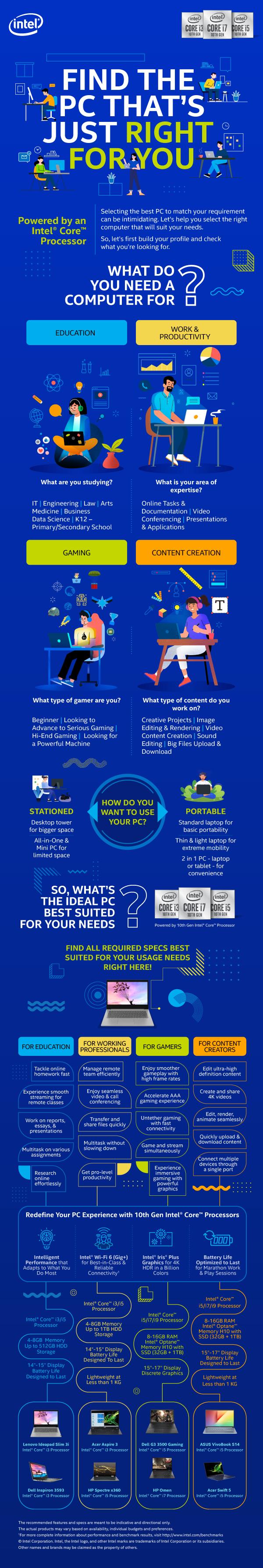 Intel-Infographic-TOI--ET-Gadgets-Now-240920 (1)