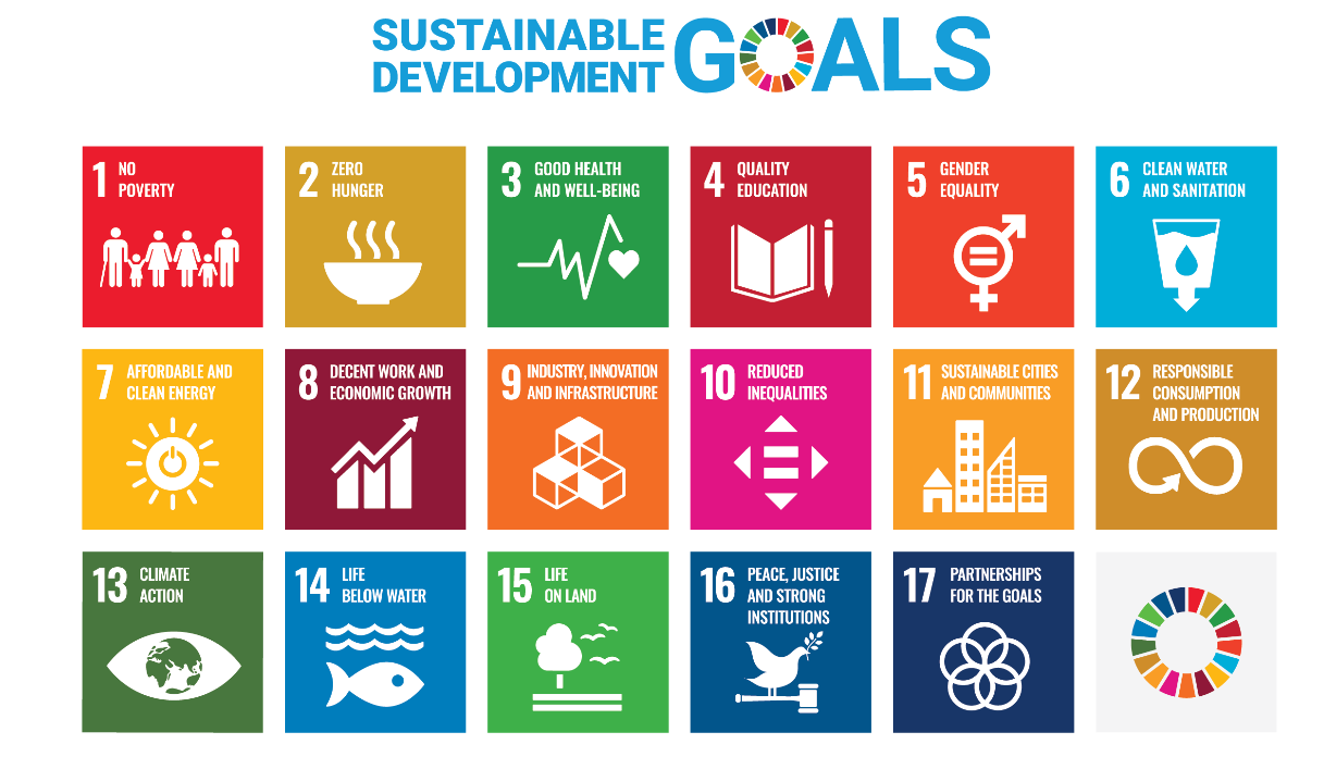 Sustainable development environment climate change inequality oceans