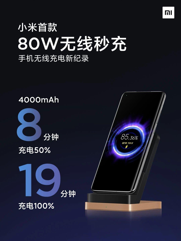 Xiaomi 80W charging