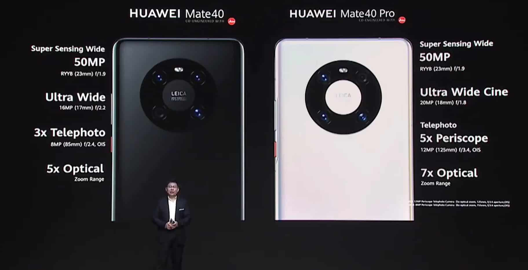 Huawei Mate 40 and Mate 40 Pro camera specs