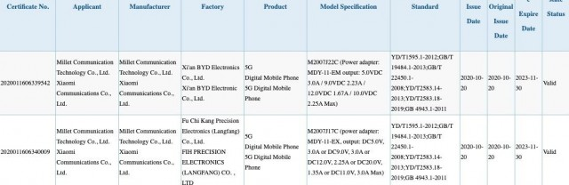 Redmi certifications at 3C
