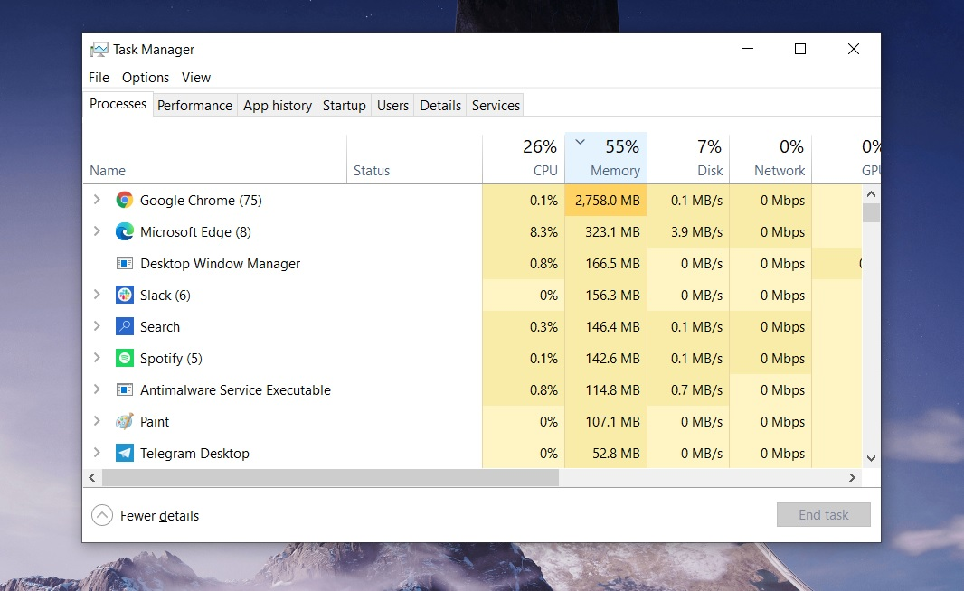 Chrome memory usage
