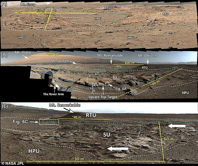 In one instance that water entered Gale Crater, and when combined with water coming down from Mount Sharp in Gale Crater, produced gigantic flash floods
