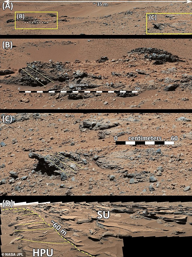 Curiosity sent back images and data for the research team to examine - including the bottom image showing flow direction of the water - along the yellow dotted line