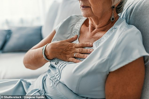 Women are 20 per cent more likely to die in the first five years after their first heart attack than men, a study has concluded. Pictured, a woman experiencing chest pains (stock image)