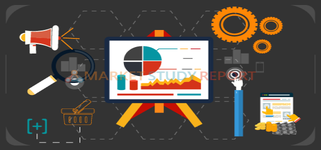 Transportation Predictive Analytics and Simulation Market Emerging Trends, Strong Application Scope, Size, Status, Analysis and Forecast to 2025