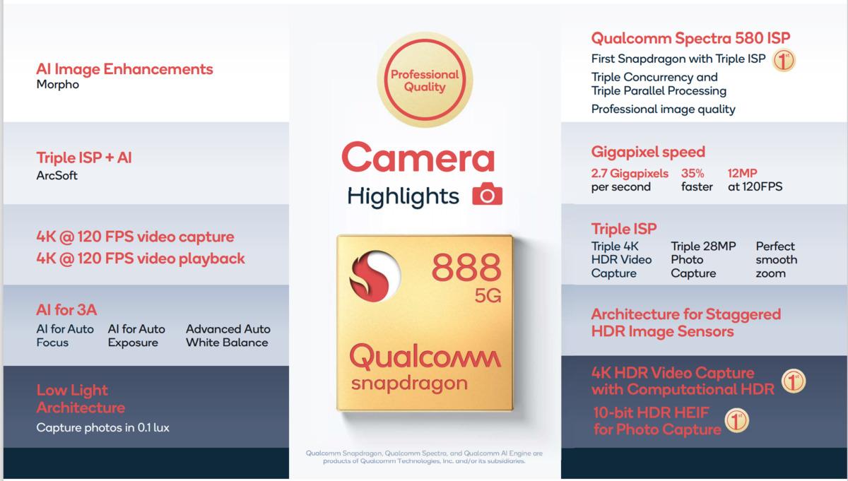 qualcomm snapdragon 888 camera highlights