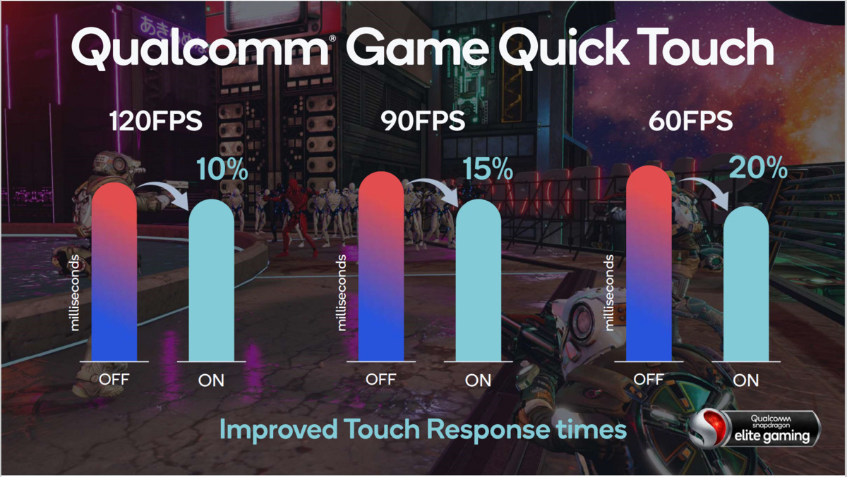 qualcomm snapdragon 888 gaming quick touch