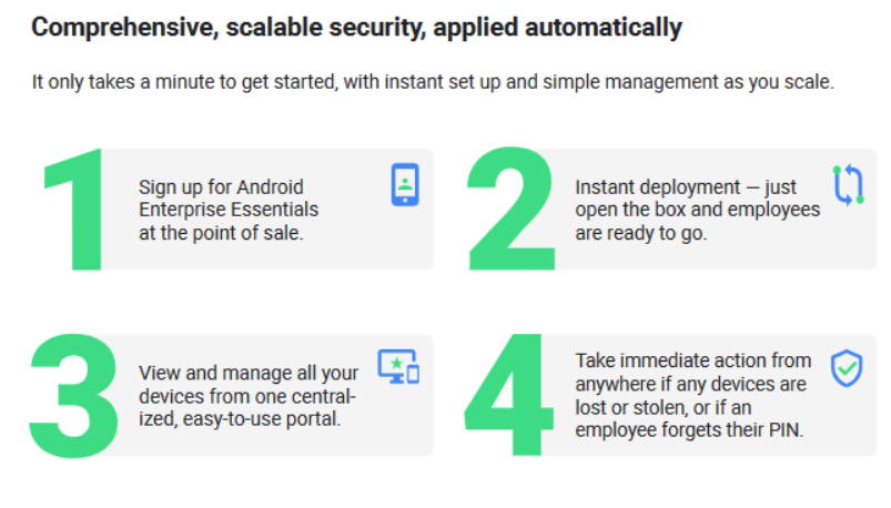 Android Enterprise Key Features