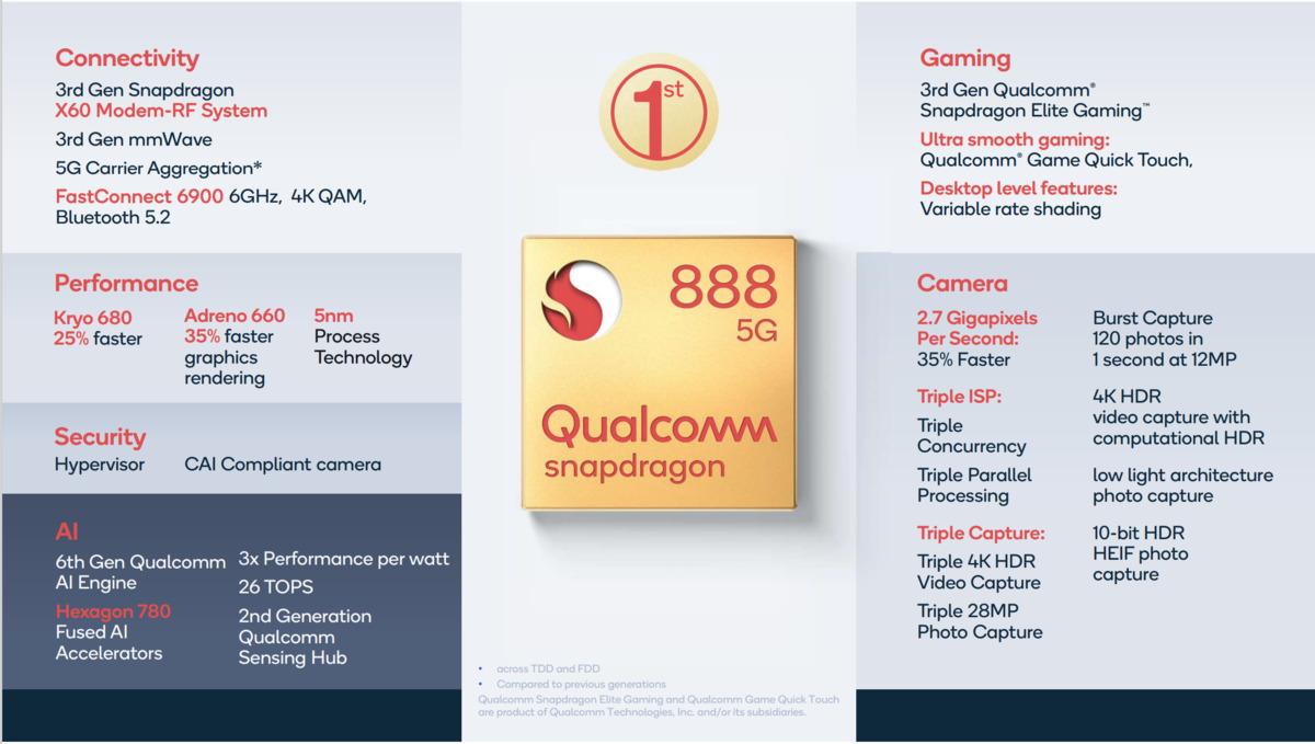 qualcomm snapdragon 888 5g summary slide