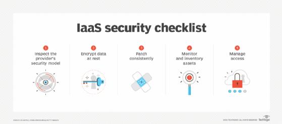 IaaS security checklist