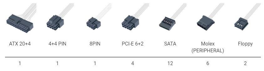 FSP Hydro G Pro 750W PSU Modular Cables