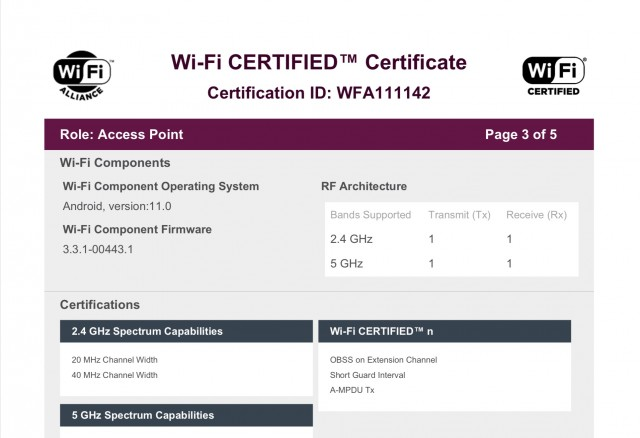 Wi-Fi certification part 2