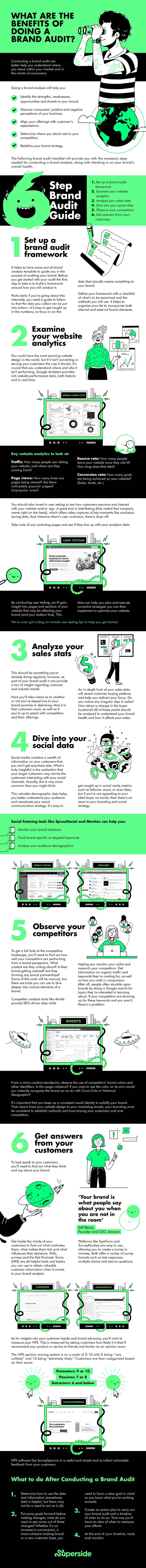 Brand audit tips
