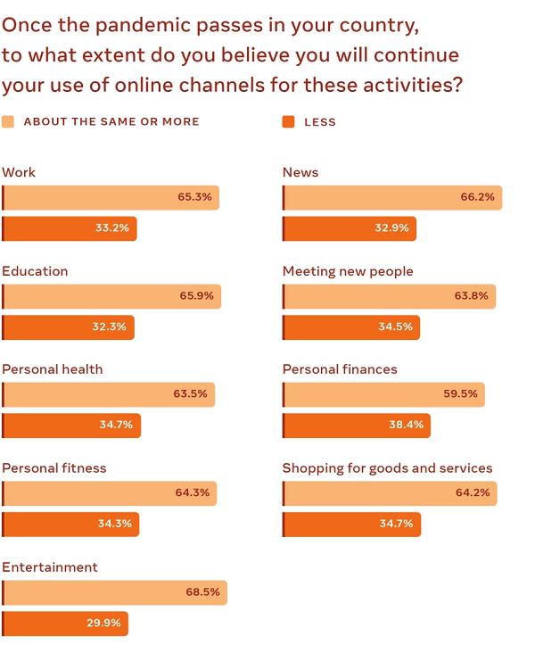 Facebook/EIC inclusive internet stats