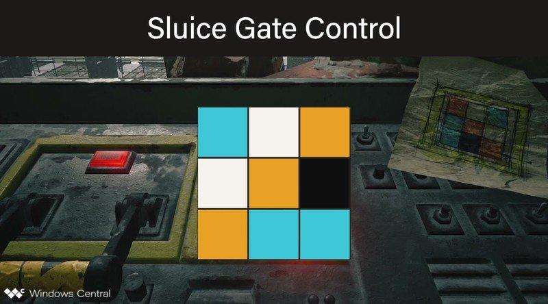 Sluice Gate Control