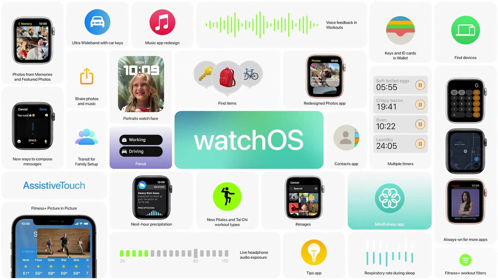 Watch OS 8 features