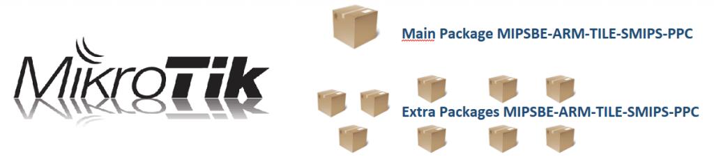 Mikrotik RouterOS upgrade en downgrade
