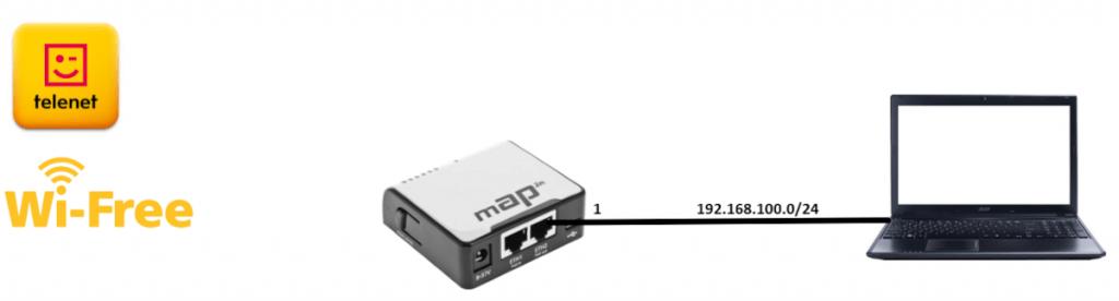 Verbinden met Telenet WiFree