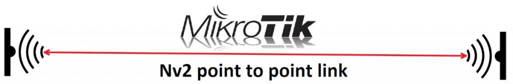 Mikrotik nv2 point to point link