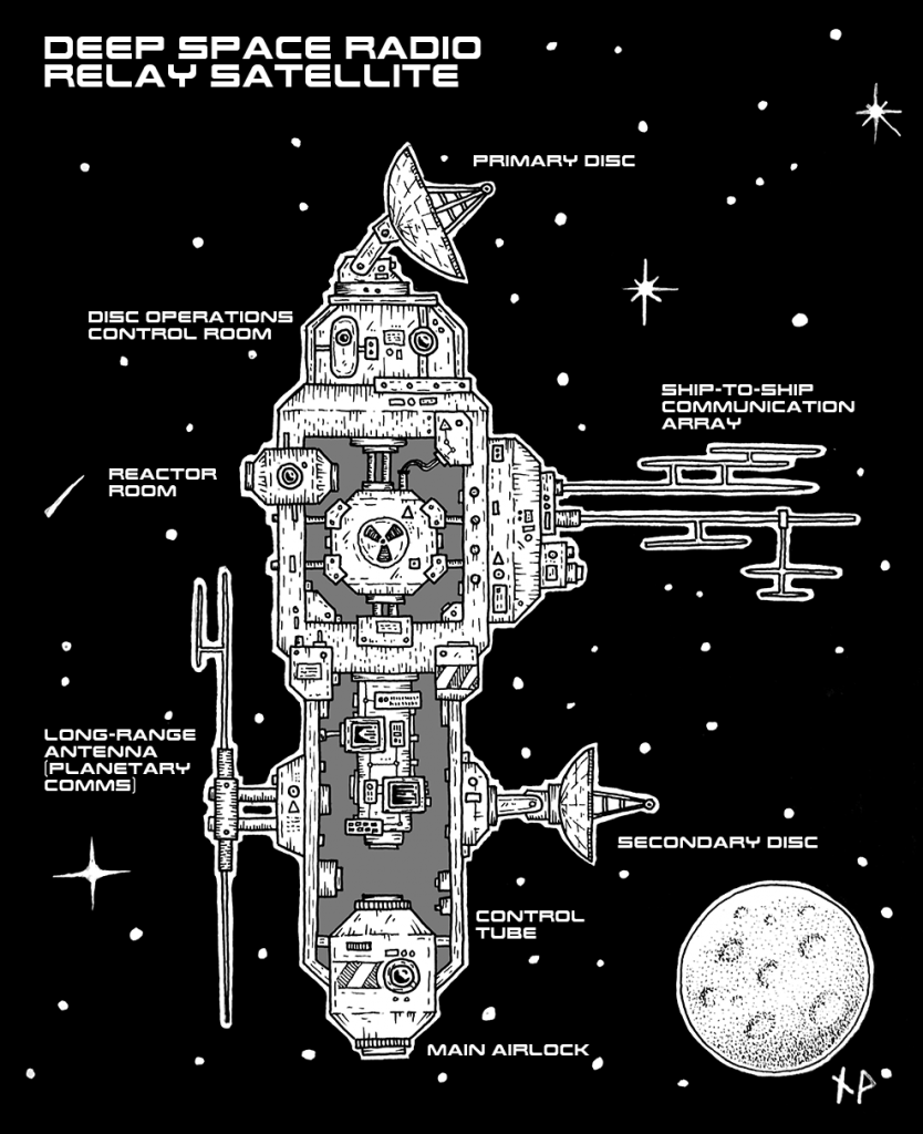 deep space radio relay satellite