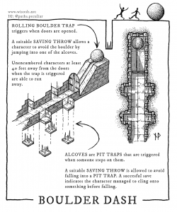 Map of a dungeon with pit traps and a rolling boulder trap