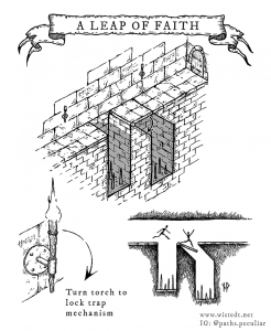 Dungeon pit trap with spikes