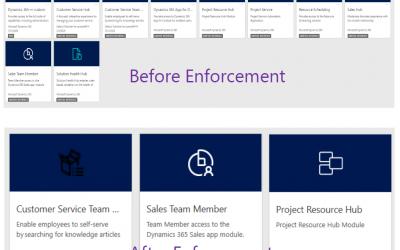 De nieuwe Team Member licentie: wat gaat er veranderen?