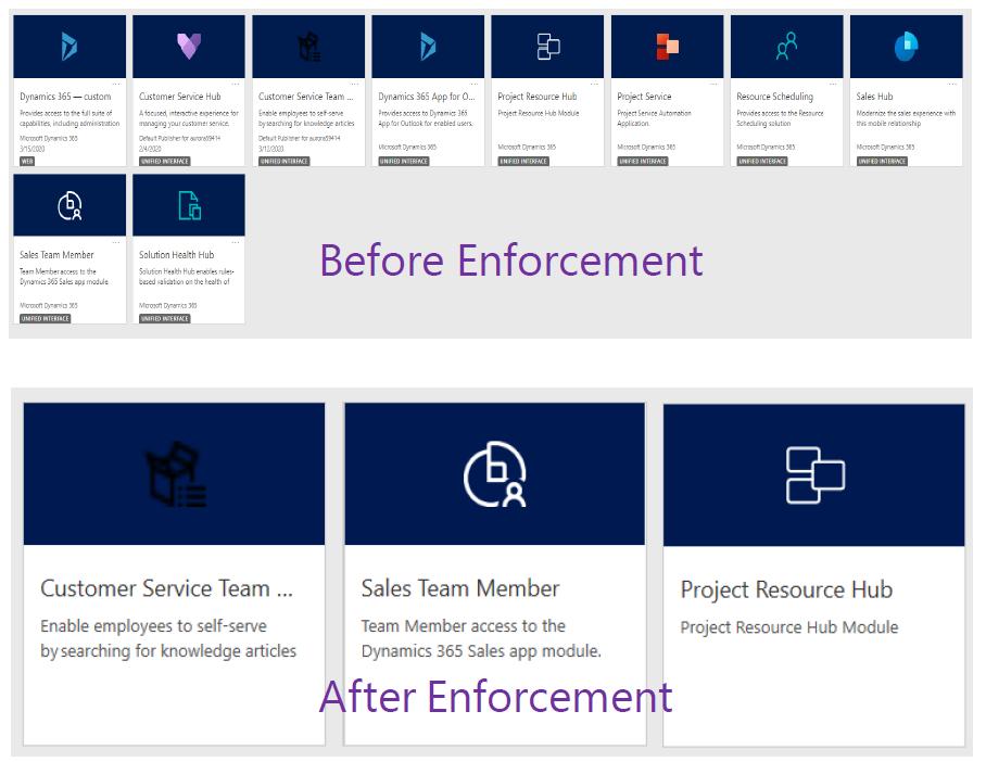 Team Member licentie -nu en na enforcement