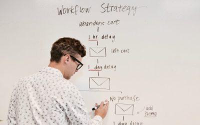 Starten met Marketing Automation: wat is het én wat kan het?