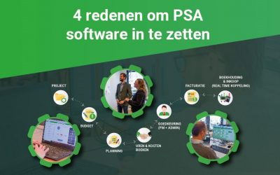 4 redenen om PSA software in te zetten
