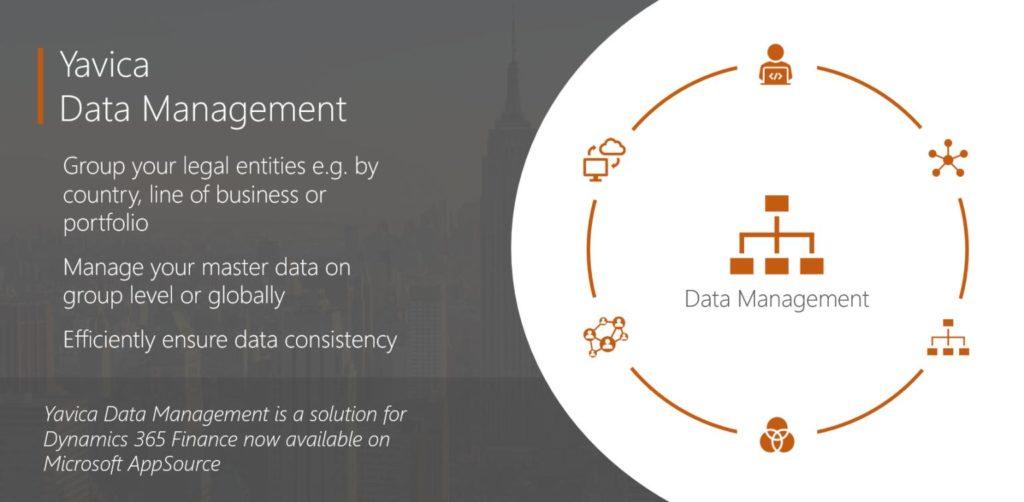 Yavica Data Management