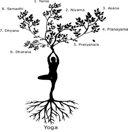 Yogaposition der Baum - Aeste mit Blaettern wachsen aus den Haenden, Wurzeln aus den Fuessen