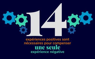 14 expériences