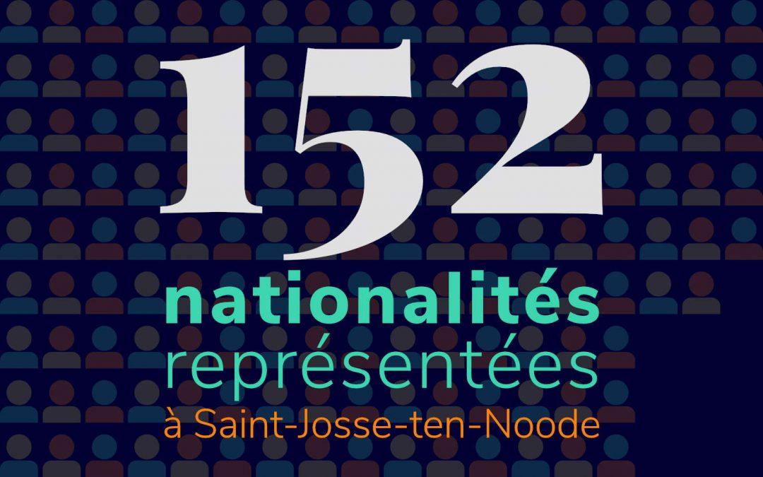 152 nationalités