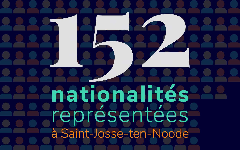 152 nationalités représentées à Saint-Josse-ten-Noode