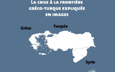 Comprendre la crise des migrant·es à la frontière gréco-turque: les réponses du CIRÉ