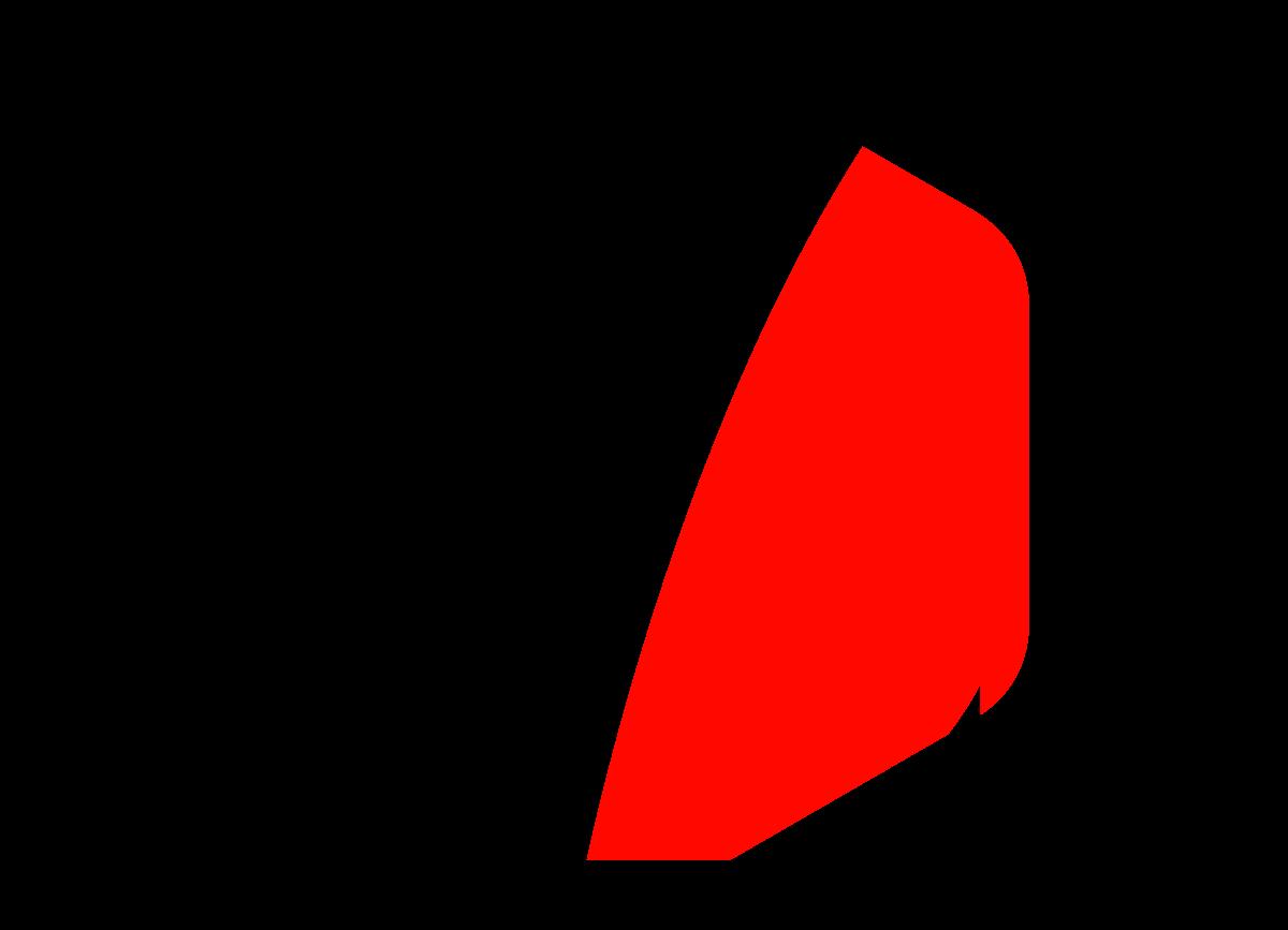 ZGR-Collectief