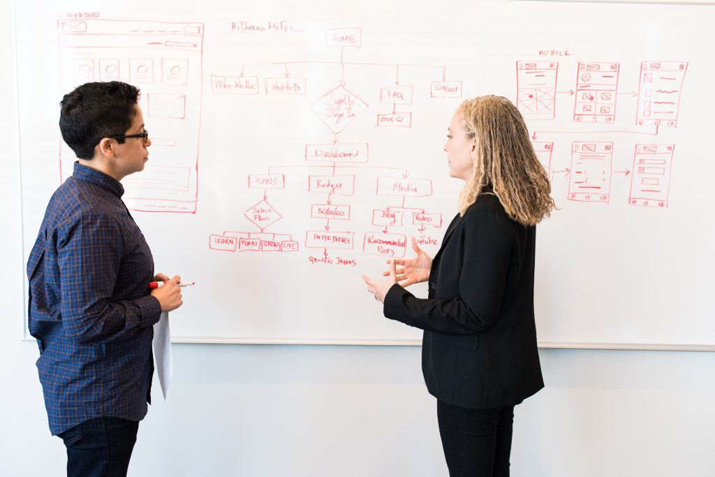 Two people talking in front of a white board that shows flow charts and prototypes.