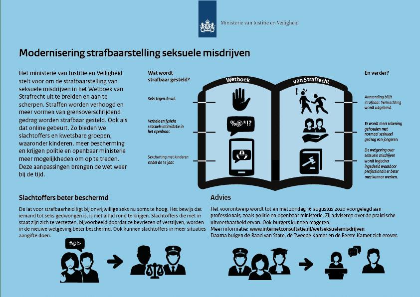 Sexchatting met kinderen: twee jaar gevangenisstraf